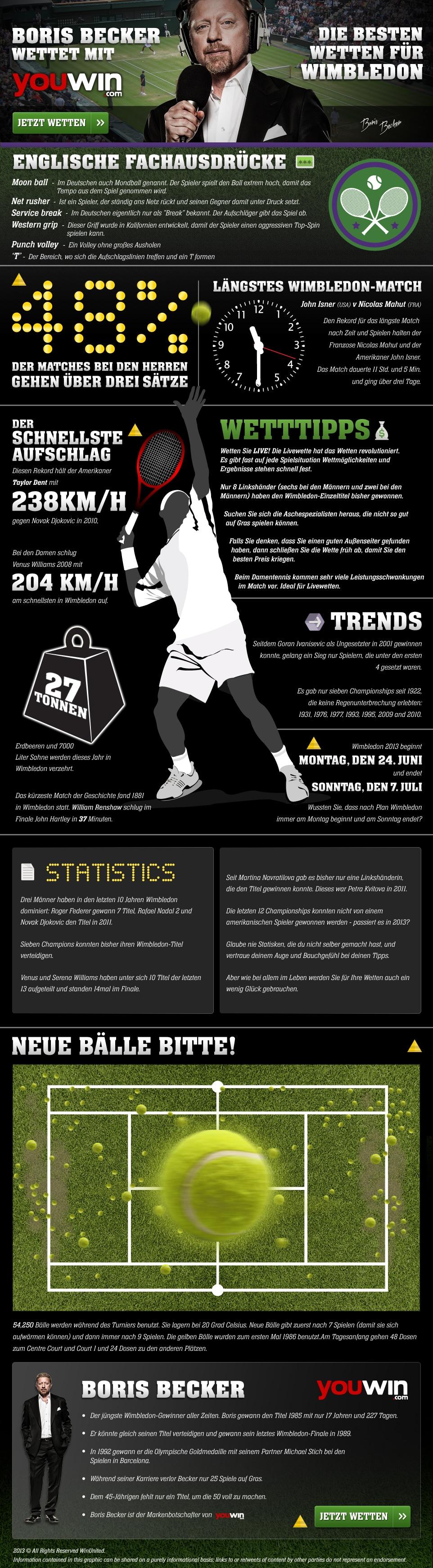 1045_Wimbledon_Infographic_de