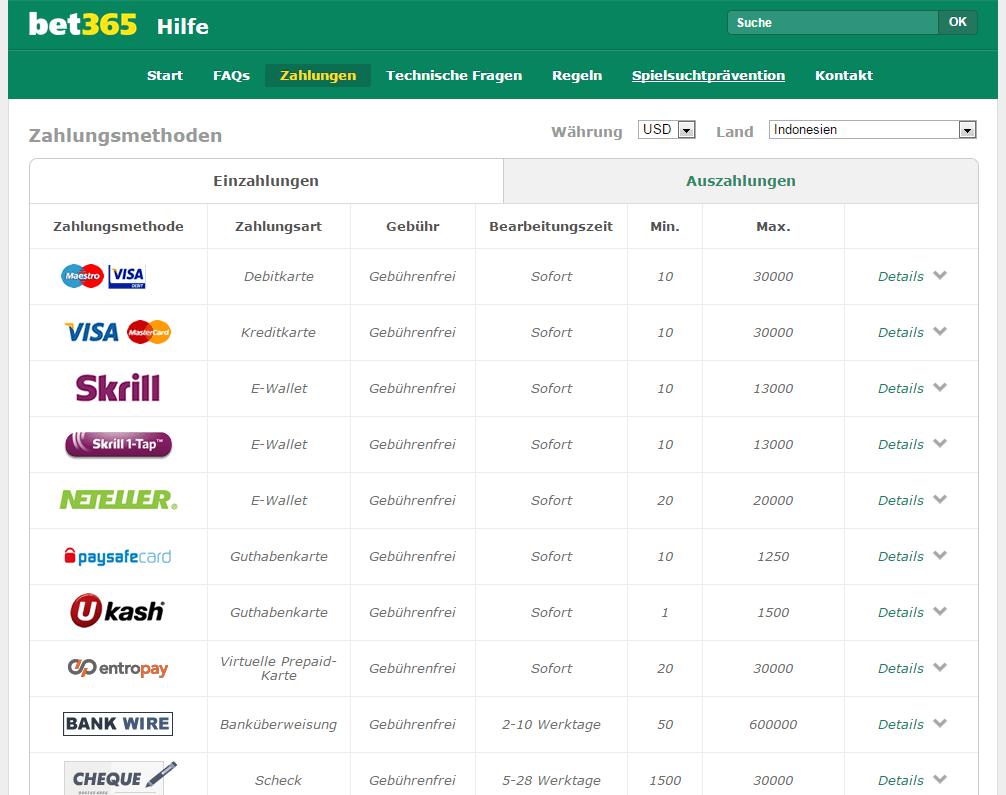 Bet365 Sportwetten online Zahlungsmethoden